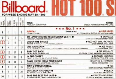 🔥 Billboard Year-End Hot 100 singles of 2001 - Wikipedia
