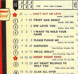 Beatle Chart 1064