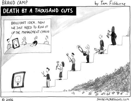 death_by_1000_cuts