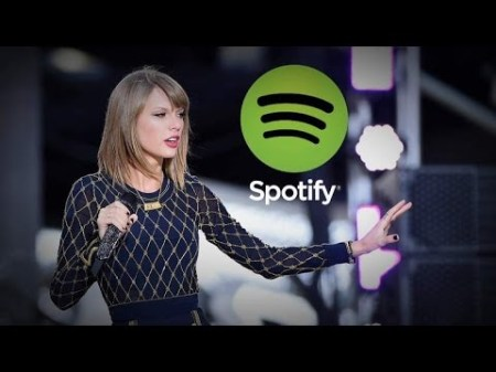 swiftspotify