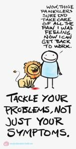 ehab_pain_symptom_tackle_source