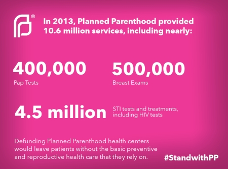 planned parenthood health stats