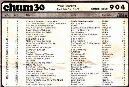 CHUM 1974