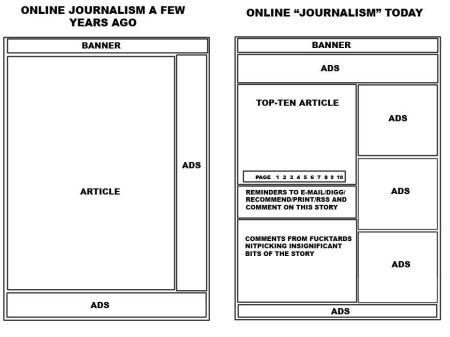 online-journalism-then-versus-now
