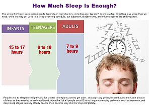 how much sleep is enough